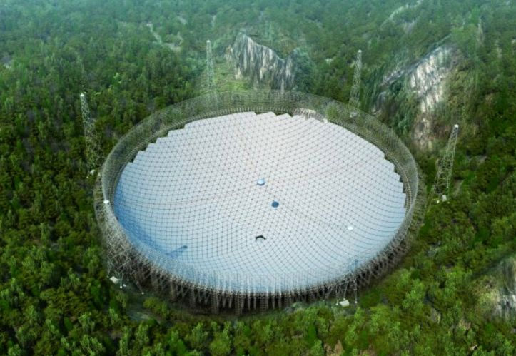 FAST-Aperture-Spherical-Radio-Telescope