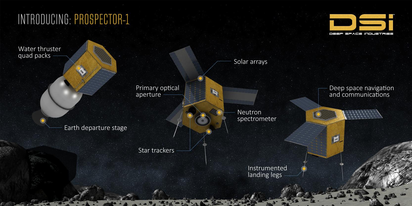DSI_Prospector1_Infographic_Sm