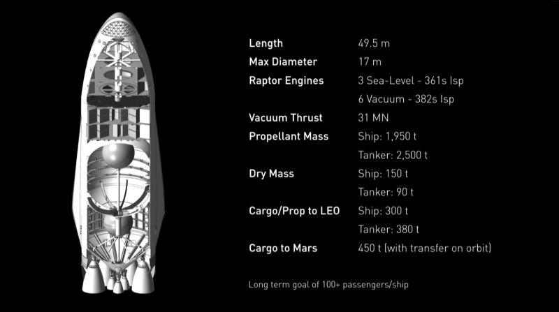 mars_spaceship